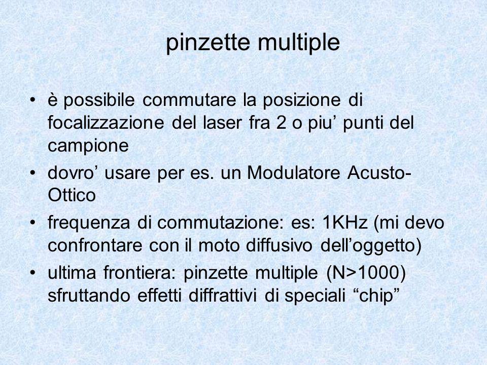 pinzette multiple è possibile commutare la posizione di focalizzazione del laser fra 2 o piu punti del campione dovro usare per es. un Modulatore Acus