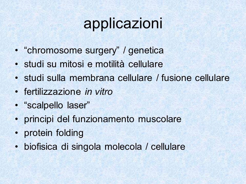 applicazioni chromosome surgery / genetica studi su mitosi e motilità cellulare studi sulla membrana cellulare / fusione cellulare fertilizzazione in