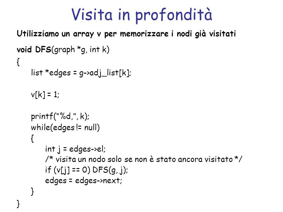 Visita in profondità Utilizziamo un array v per memorizzare i nodi già visitati void DFS(graph *g, int k) { list *edges = g->adj_list[k]; v[k] = 1; pr