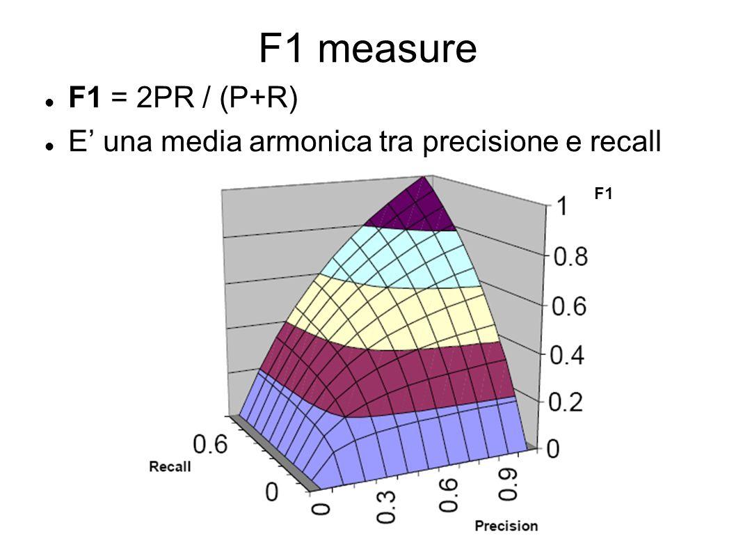F1 measure F1 = 2PR / (P+R) E una media armonica tra precisione e recall F1