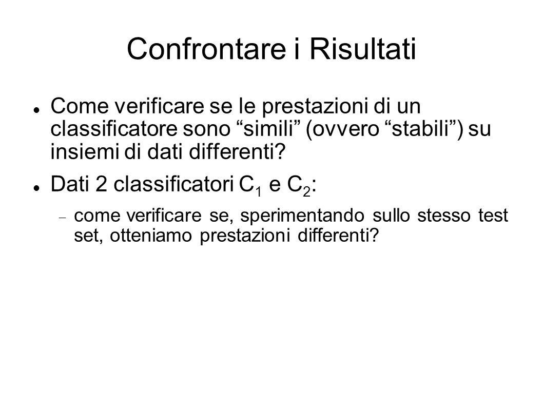 Confrontare i Risultati Come verificare se le prestazioni di un classificatore sono simili (ovvero stabili) su insiemi di dati differenti? Dati 2 clas