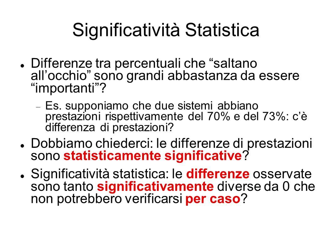 Significatività Statistica Differenze tra percentuali che saltano allocchio sono grandi abbastanza da essere importanti? Es. supponiamo che due sistem
