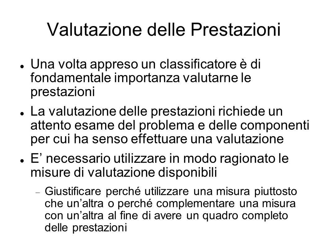 Valutazione delle Prestazioni Una volta appreso un classificatore è di fondamentale importanza valutarne le prestazioni La valutazione delle prestazio