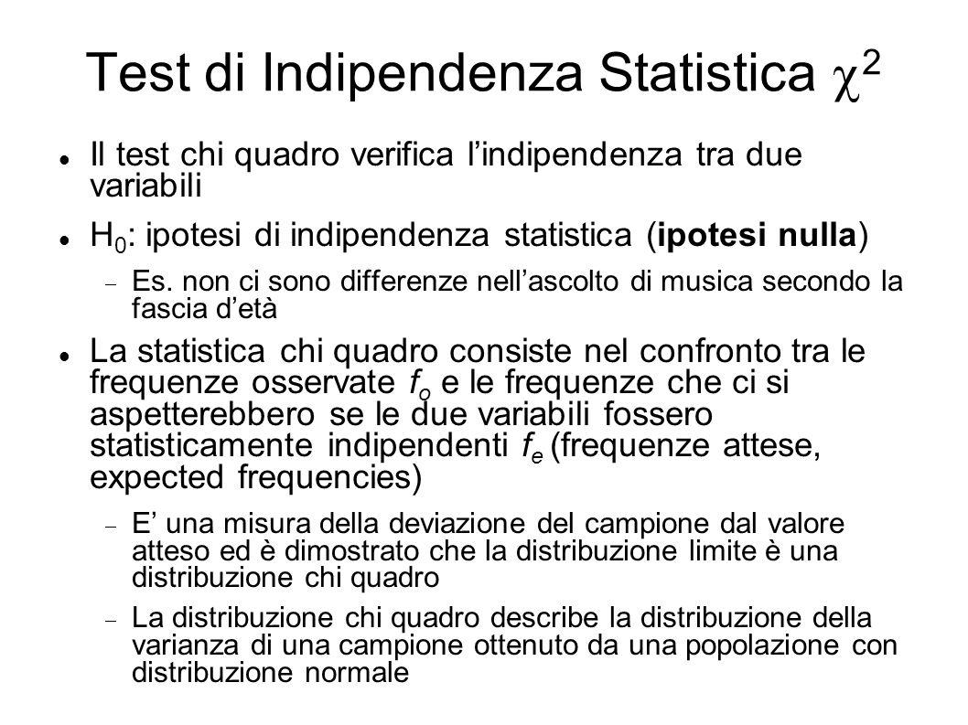 Test di Indipendenza Statistica 2 Il test chi quadro verifica lindipendenza tra due variabili H 0 : ipotesi di indipendenza statistica (ipotesi nulla) Es.