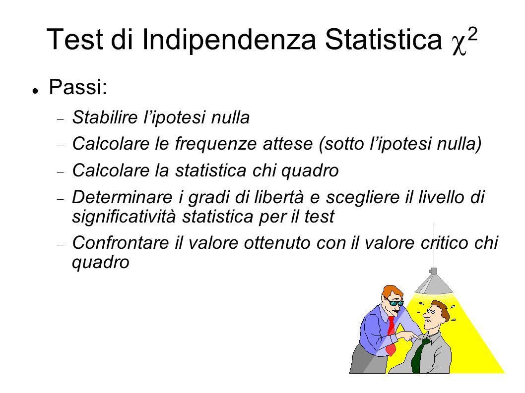 Test di Indipendenza Statistica 2 Passi: Stabilire lipotesi nulla Calcolare le frequenze attese (sotto lipotesi nulla) Calcolare la statistica chi quadro Determinare i gradi di libertà e scegliere il livello di significatività statistica per il test Confrontare il valore ottenuto con il valore critico chi quadro