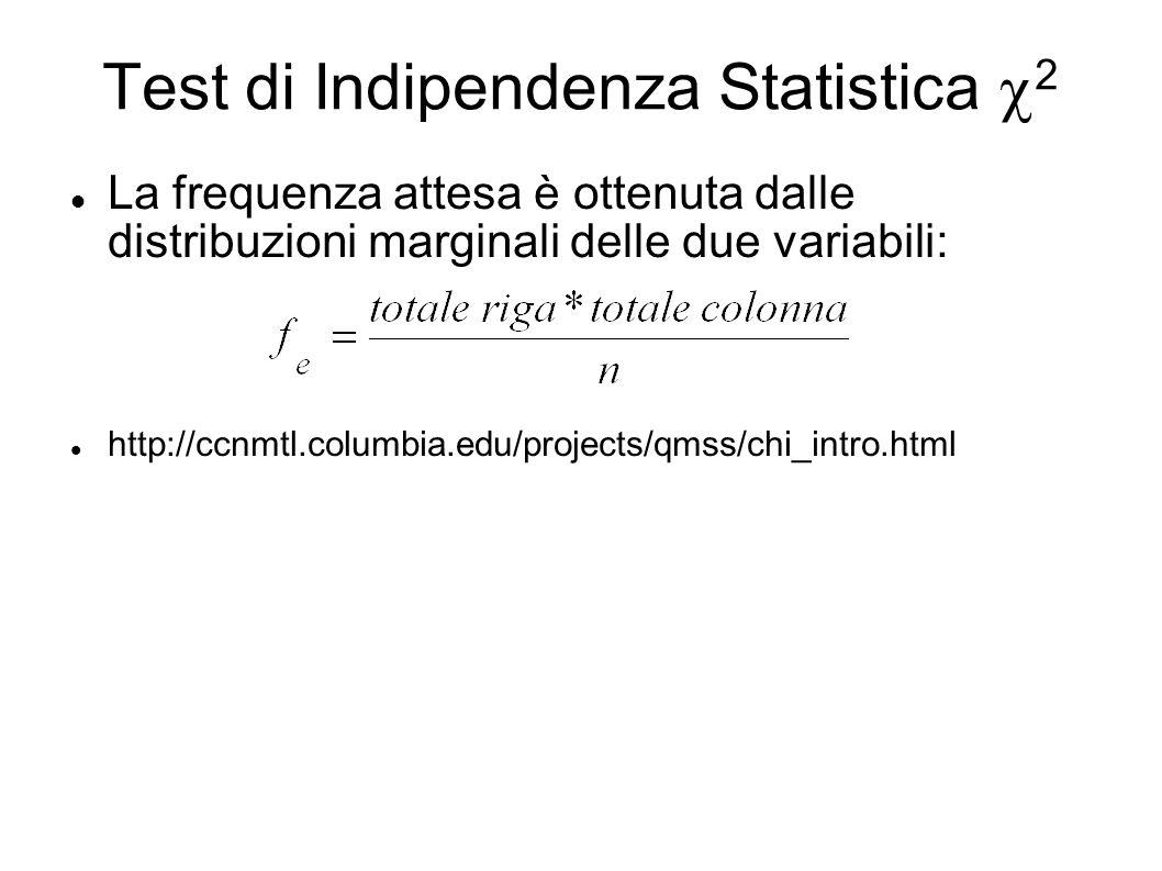Test di Indipendenza Statistica 2 La frequenza attesa è ottenuta dalle distribuzioni marginali delle due variabili: http://ccnmtl.columbia.edu/projects/qmss/chi_intro.html