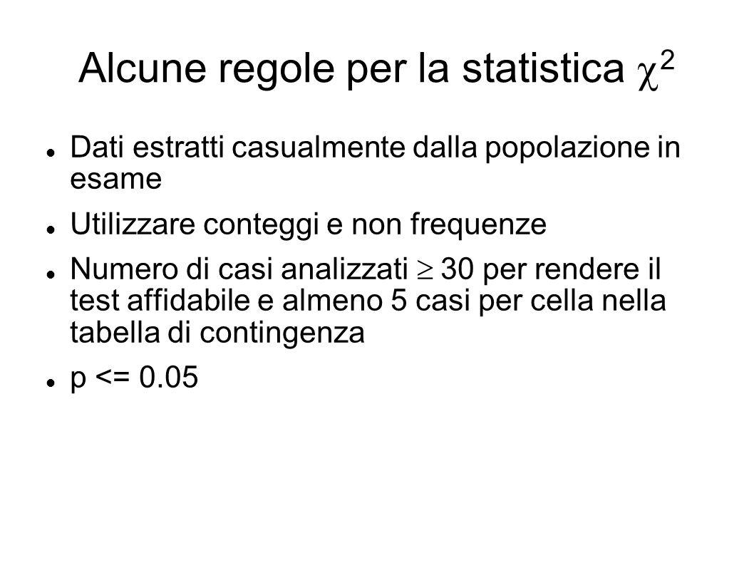 Alcune regole per la statistica 2 Dati estratti casualmente dalla popolazione in esame Utilizzare conteggi e non frequenze Numero di casi analizzati 30 per rendere il test affidabile e almeno 5 casi per cella nella tabella di contingenza p <= 0.05