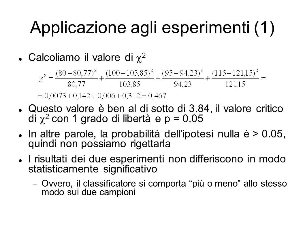 Applicazione agli esperimenti (1) Calcoliamo il valore di 2 Questo valore è ben al di sotto di 3.84, il valore critico di 2 con 1 grado di libertà e p = 0.05 In altre parole, la probabilità dellipotesi nulla è > 0.05, quindi non possiamo rigettarla I risultati dei due esperimenti non differiscono in modo statisticamente significativo Ovvero, il classificatore si comporta più o meno allo stesso modo sui due campioni
