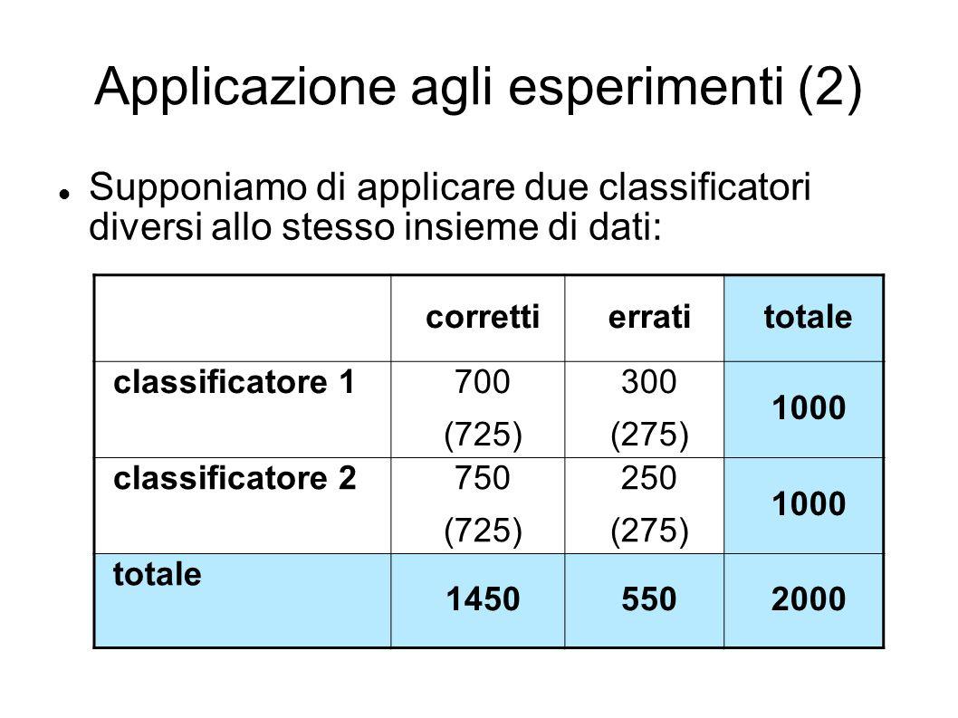 Applicazione agli esperimenti (2) Supponiamo di applicare due classificatori diversi allo stesso insieme di dati: correttierratitotale classificatore