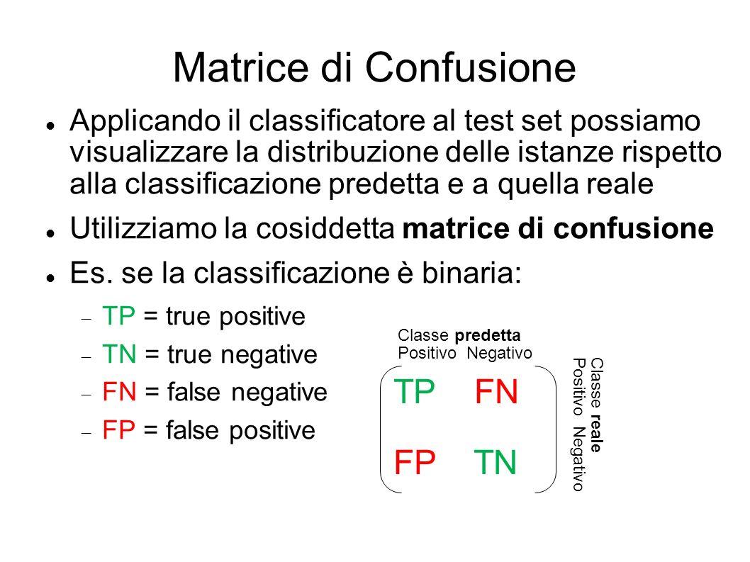 Matrice di Confusione Applicando il classificatore al test set possiamo visualizzare la distribuzione delle istanze rispetto alla classificazione predetta e a quella reale Utilizziamo la cosiddetta matrice di confusione Es.