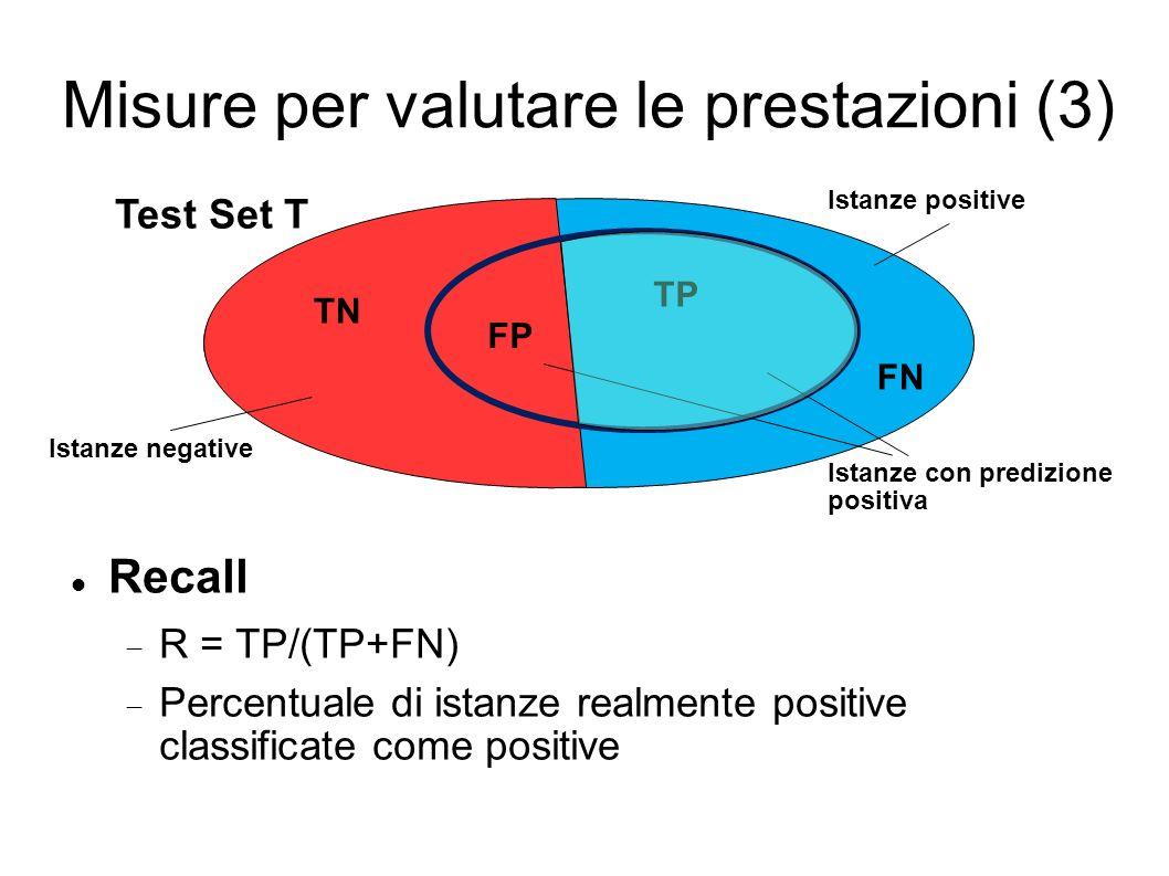 Misure per valutare le prestazioni (3) Recall R = TP/(TP+FN) Percentuale di istanze realmente positive classificate come positive Test Set T Istanze p