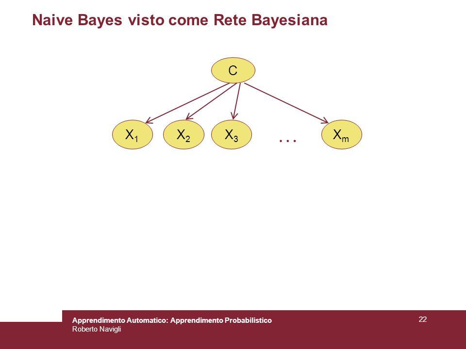 Apprendimento Automatico: Apprendimento Probabilistico Roberto Navigli 22 Naive Bayes visto come Rete Bayesiana C X1X1 X2X2 X3X3 XmXm …