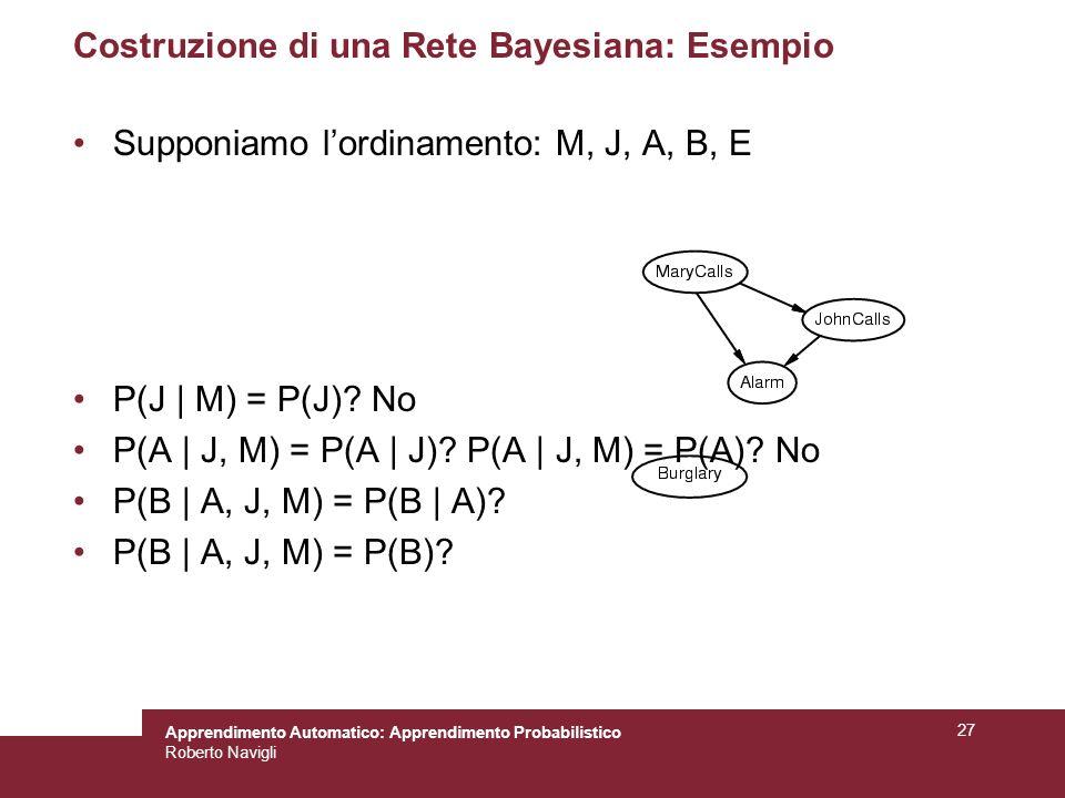 Apprendimento Automatico: Apprendimento Probabilistico Roberto Navigli 27 Costruzione di una Rete Bayesiana: Esempio Supponiamo lordinamento: M, J, A, B, E P(J | M) = P(J).