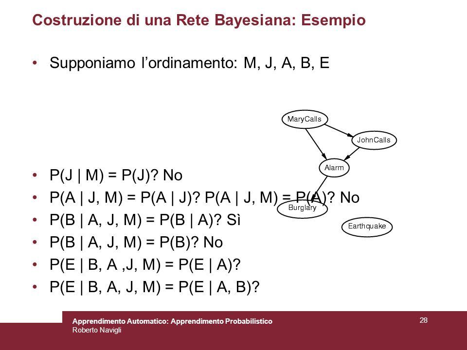 Apprendimento Automatico: Apprendimento Probabilistico Roberto Navigli 28 Costruzione di una Rete Bayesiana: Esempio Supponiamo lordinamento: M, J, A, B, E P(J | M) = P(J).