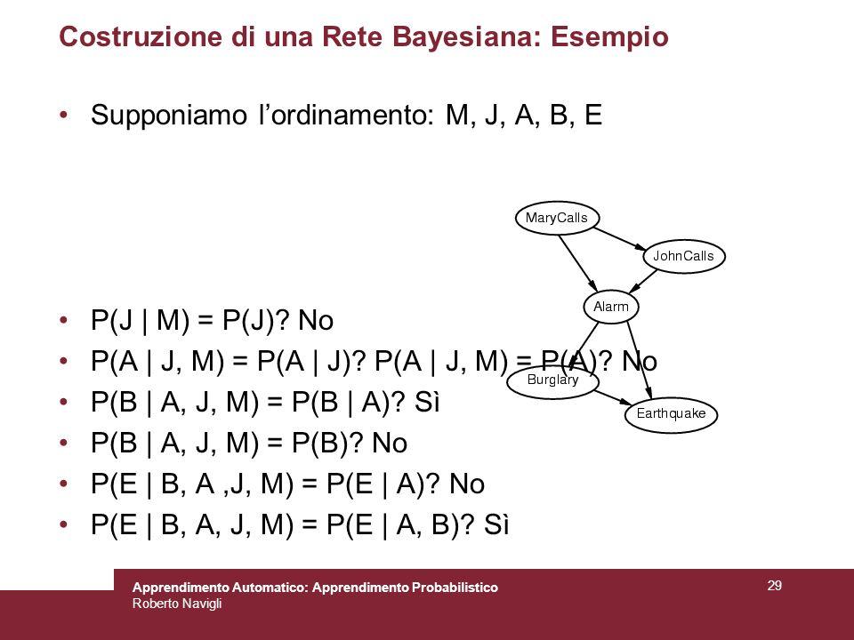 Apprendimento Automatico: Apprendimento Probabilistico Roberto Navigli 29 Costruzione di una Rete Bayesiana: Esempio Supponiamo lordinamento: M, J, A, B, E P(J | M) = P(J).