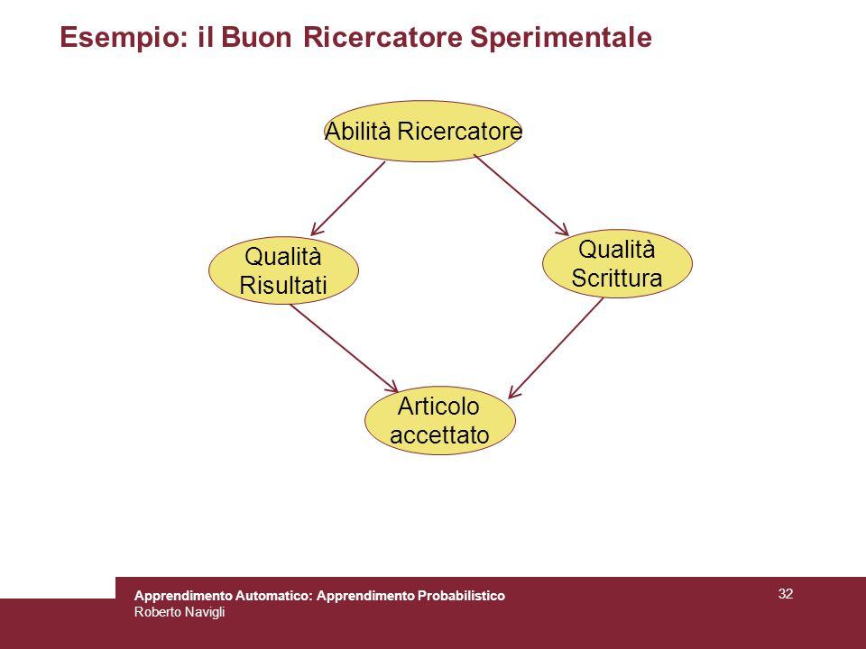 Apprendimento Automatico: Apprendimento Probabilistico Roberto Navigli 32 Esempio: il Buon Ricercatore Sperimentale Abilità Ricercatore Qualità Scrittura Qualità Risultati Articolo accettato