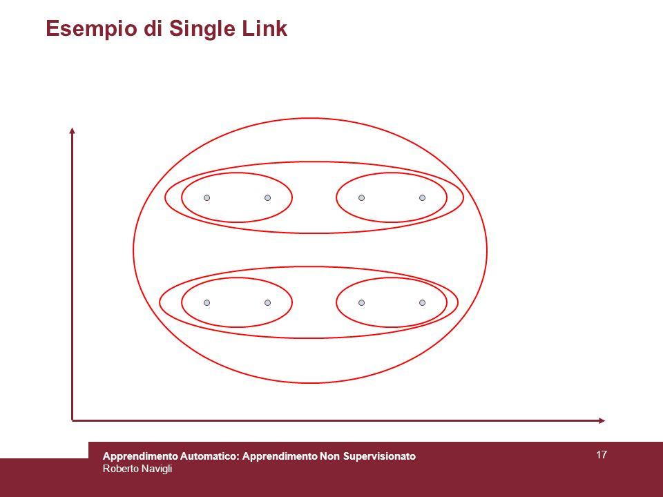 Apprendimento Automatico: Apprendimento Non Supervisionato Roberto Navigli 17 Esempio di Single Link