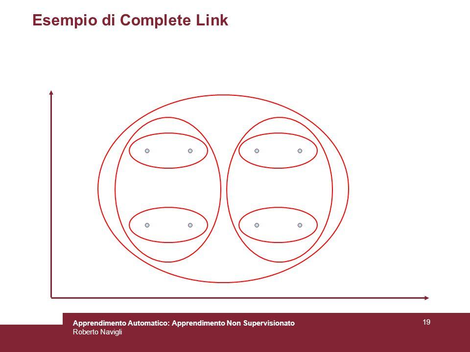 Apprendimento Automatico: Apprendimento Non Supervisionato Roberto Navigli 19 Esempio di Complete Link