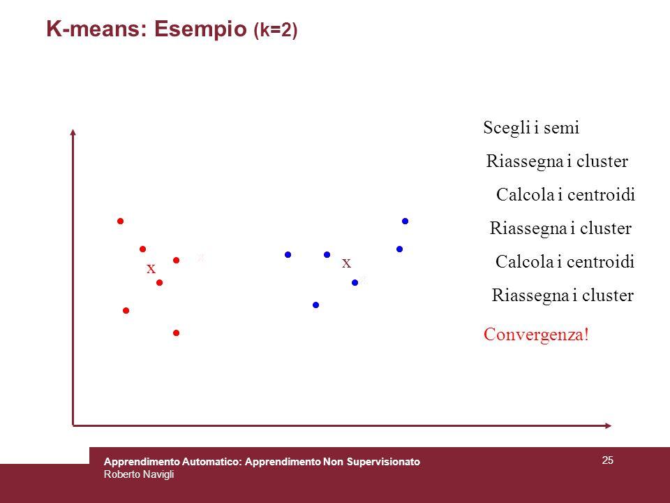 Apprendimento Automatico: Apprendimento Non Supervisionato Roberto Navigli 25 K-means: Esempio (k=2) Scegli i semi Riassegna i cluster Calcola i centroidi x x Riassegna i cluster x x x x Calcola i centroidi Riassegna i cluster Convergenza!