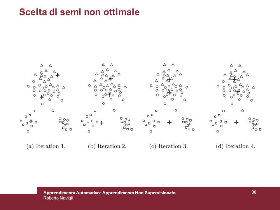 Apprendimento Automatico: Apprendimento Non Supervisionato Roberto Navigli 30 Scelta di semi non ottimale