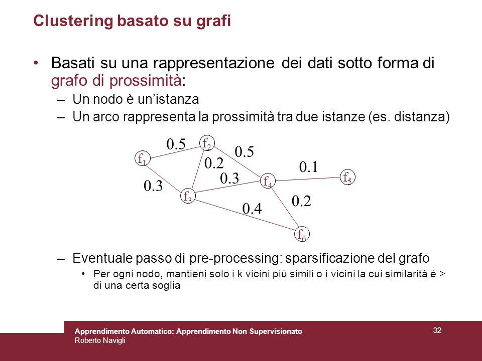 Apprendimento Automatico: Apprendimento Non Supervisionato Roberto Navigli 32 Clustering basato su grafi Basati su una rappresentazione dei dati sotto forma di grafo di prossimità: –Un nodo è unistanza –Un arco rappresenta la prossimità tra due istanze (es.