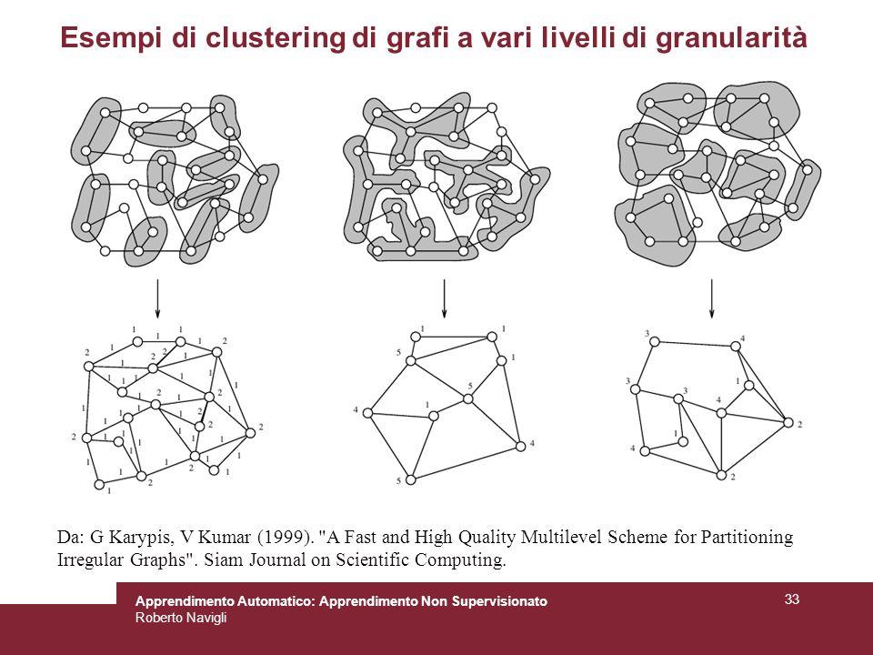 Apprendimento Automatico: Apprendimento Non Supervisionato Roberto Navigli 33 Esempi di clustering di grafi a vari livelli di granularità Da: G Karypis, V Kumar (1999).