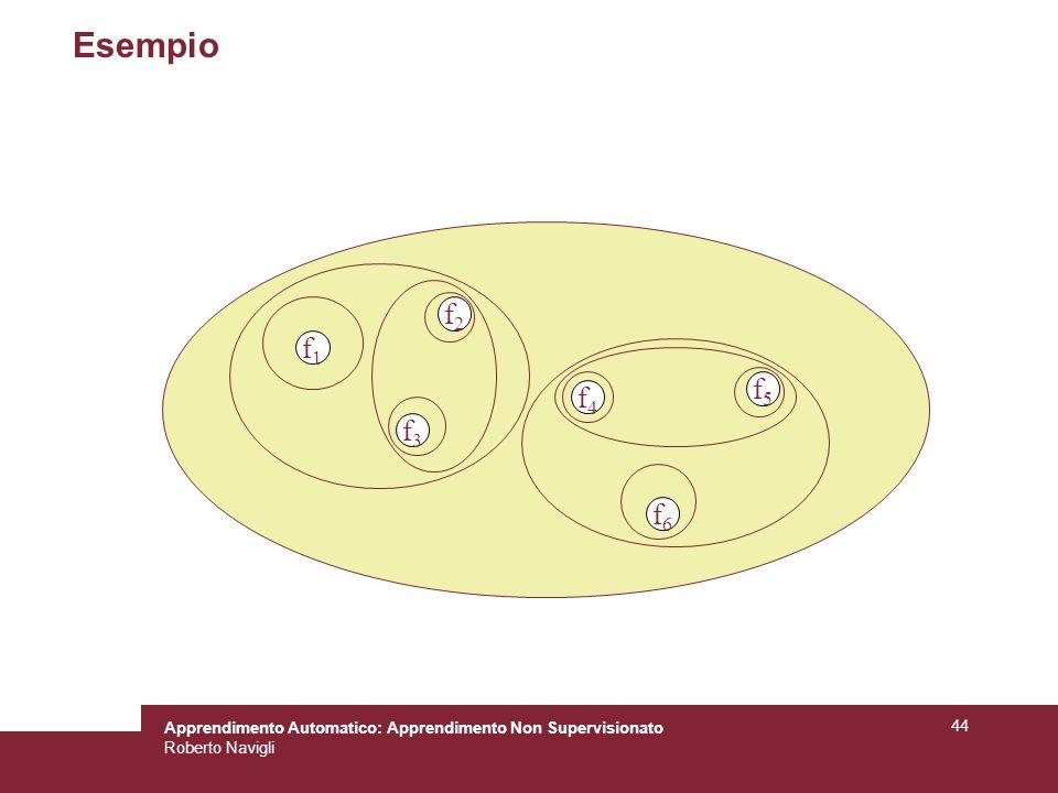 Apprendimento Automatico: Apprendimento Non Supervisionato Roberto Navigli 44 Esempio f1f1 f6f6 f2f2 f3f3 f4f4 f5f5