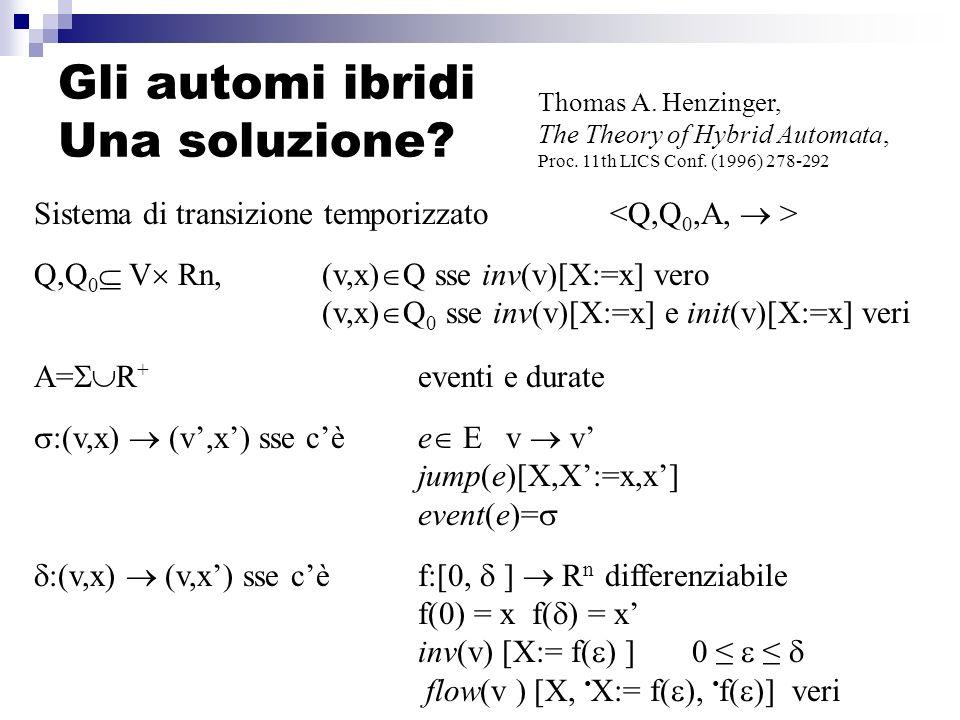 Gli automi ibridi Una soluzione? Sistema di transizione temporizzato Q,Q 0 V Rn, (v,x) Q sse inv(v)[X:=x] vero (v,x) Q 0 sse inv(v)[X:=x] e init(v)[X: