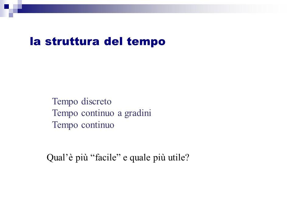 Tempo discreto Tempo continuo a gradini Tempo continuo la struttura del tempo Qualè più facile e quale più utile?