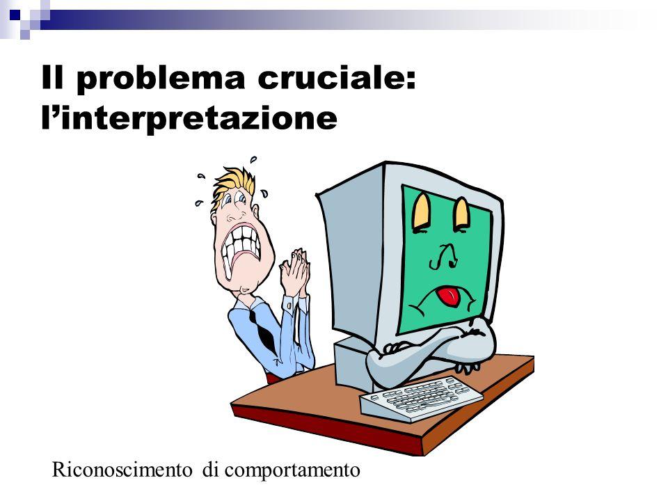 Il problema cruciale: linterpretazione Riconoscimento di comportamento