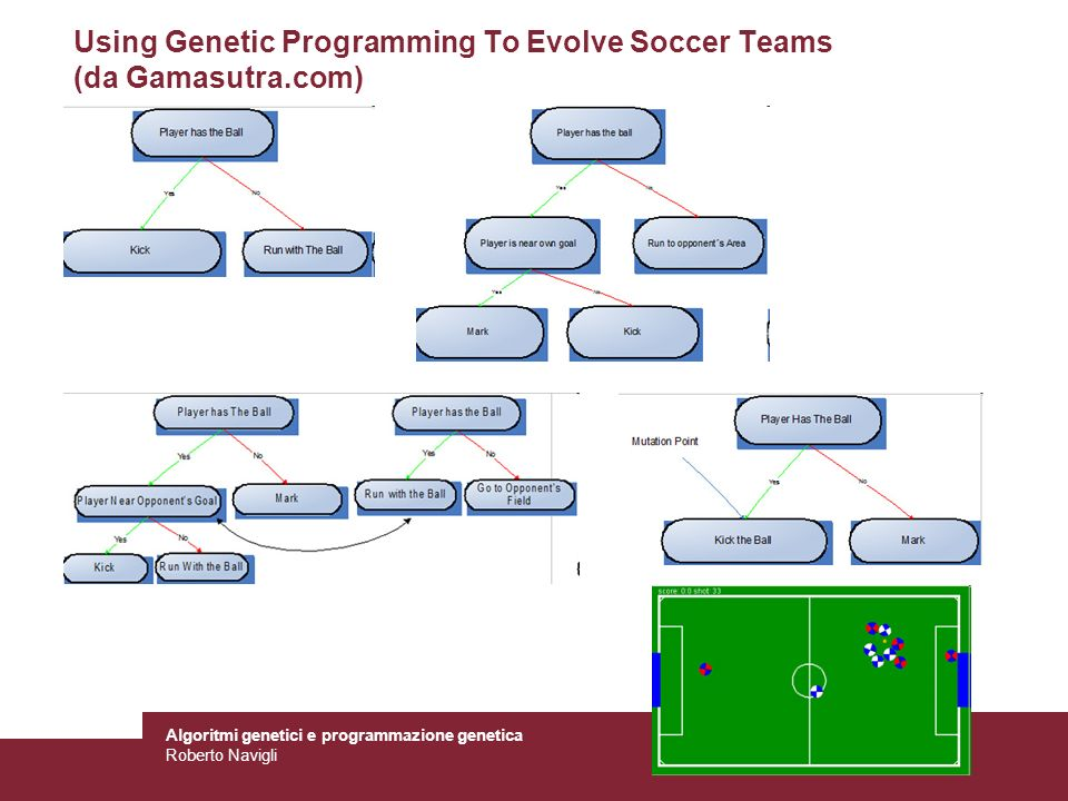 Algoritmi genetici e programmazione genetica Roberto Navigli Using Genetic Programming To Evolve Soccer Teams (da Gamasutra.com)