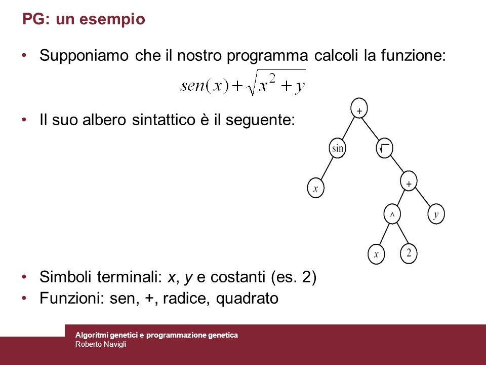 Algoritmi genetici e programmazione genetica Roberto Navigli PG: un esempio Supponiamo che il nostro programma calcoli la funzione: Il suo albero sint