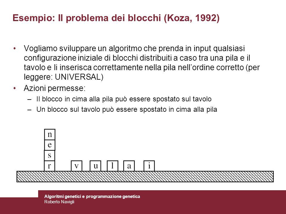 Algoritmi genetici e programmazione genetica Roberto Navigli Esempio: Il problema dei blocchi (Koza, 1992) Vogliamo sviluppare un algoritmo che prenda