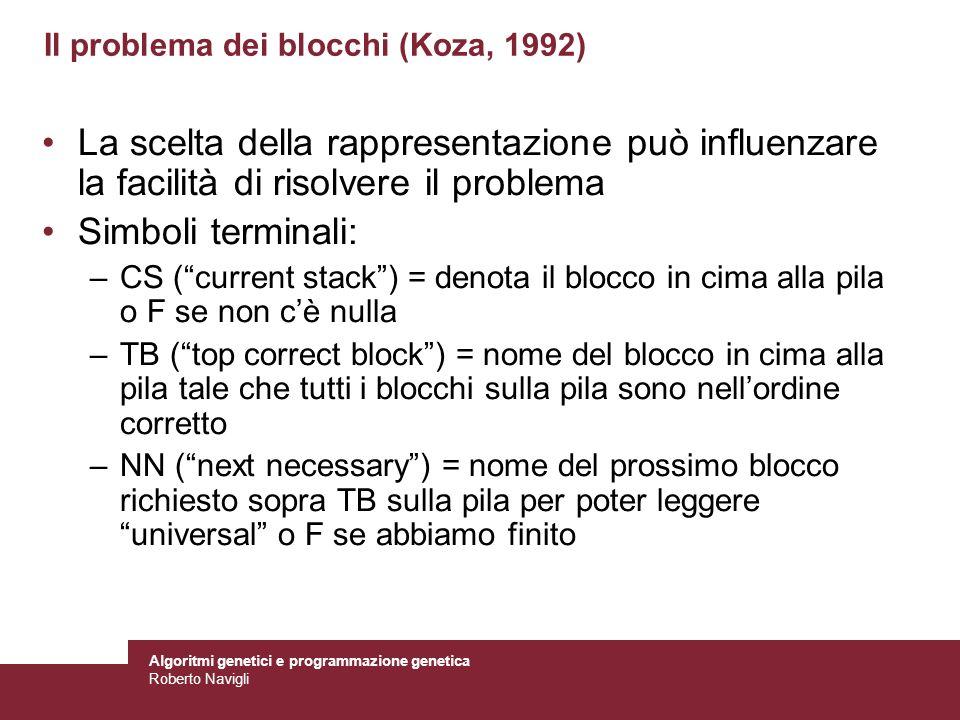 Algoritmi genetici e programmazione genetica Roberto Navigli Il problema dei blocchi (Koza, 1992) La scelta della rappresentazione può influenzare la