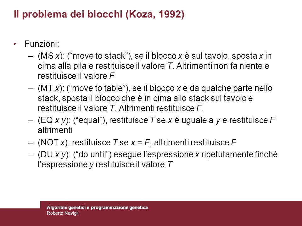 Algoritmi genetici e programmazione genetica Roberto Navigli Il problema dei blocchi (Koza, 1992) Funzioni: –(MS x): (move to stack), se il blocco x è