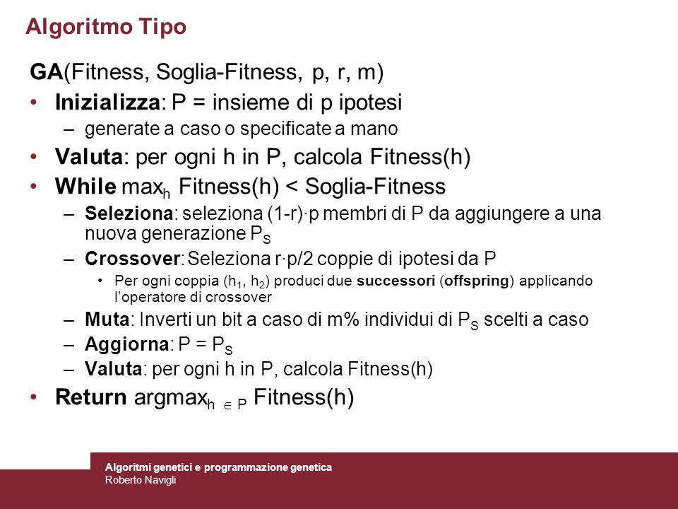 Algoritmi genetici e programmazione genetica Roberto Navigli Algoritmo Tipo GA(Fitness, Soglia-Fitness, p, r, m) Inizializza: P = insieme di p ipotesi