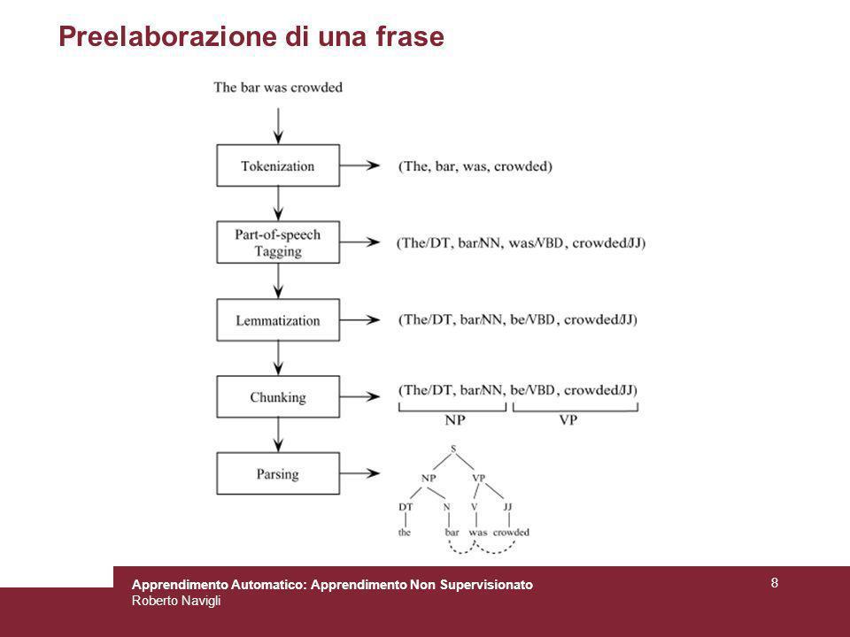 Apprendimento Automatico: Apprendimento Non Supervisionato Roberto Navigli 8 Preelaborazione di una frase