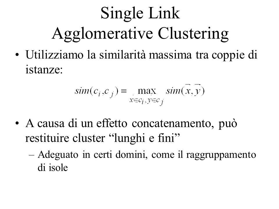 Single Link Agglomerative Clustering Utilizziamo la similarità massima tra coppie di istanze: A causa di un effetto concatenamento, può restituire clu