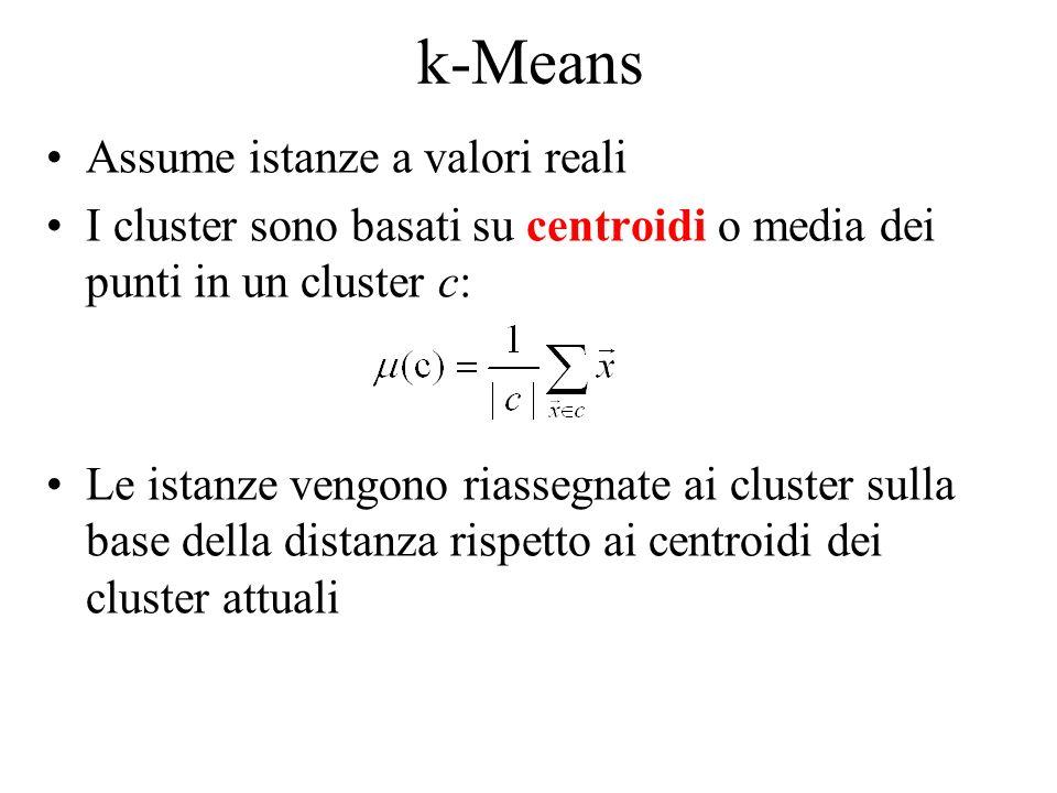 k-Means Assume istanze a valori reali I cluster sono basati su centroidi o media dei punti in un cluster c: Le istanze vengono riassegnate ai cluster
