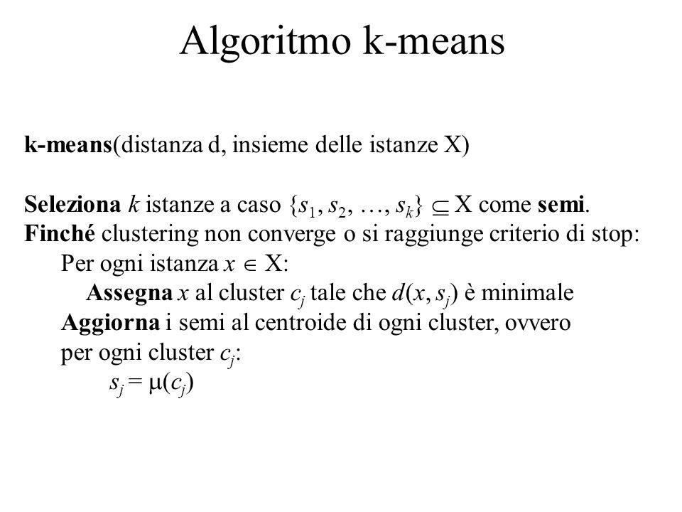 Algoritmo k-means k-means(distanza d, insieme delle istanze X) Seleziona k istanze a caso {s 1, s 2, …, s k } X come semi. Finché clustering non conve