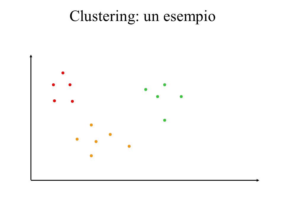 Clustering: un esempio................................