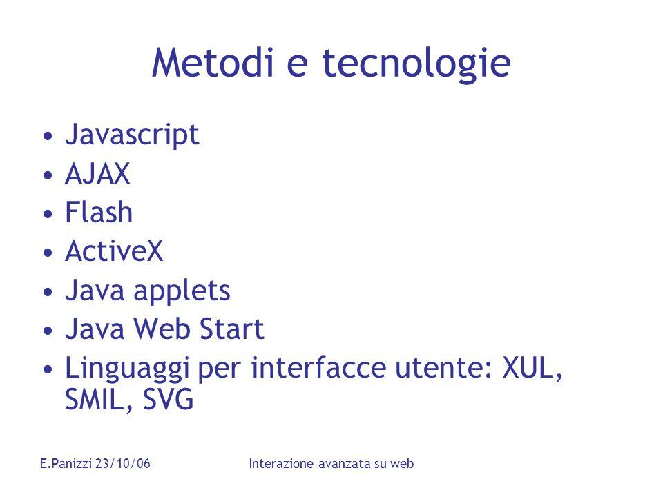 E.Panizzi 23/10/06Interazione avanzata su web Metodi e tecnologie Javascript AJAX Flash ActiveX Java applets Java Web Start Linguaggi per interfacce u
