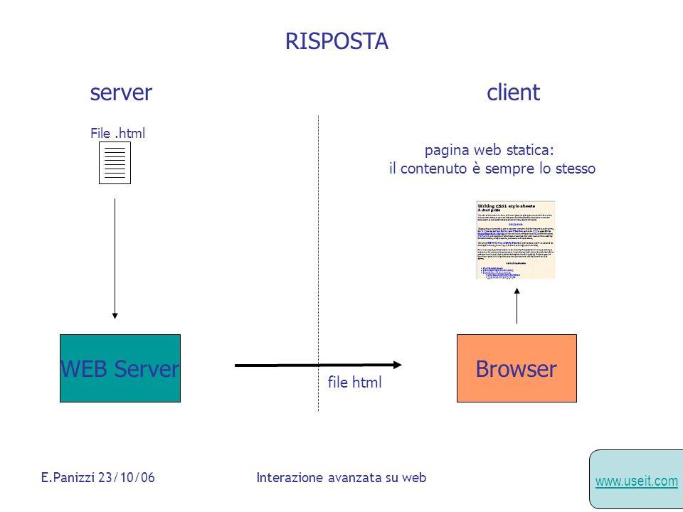 E.Panizzi 23/10/06Interazione avanzata su web RISPOSTA File.html WEB ServerBrowser serverclient pagina web statica: il contenuto è sempre lo stesso fi