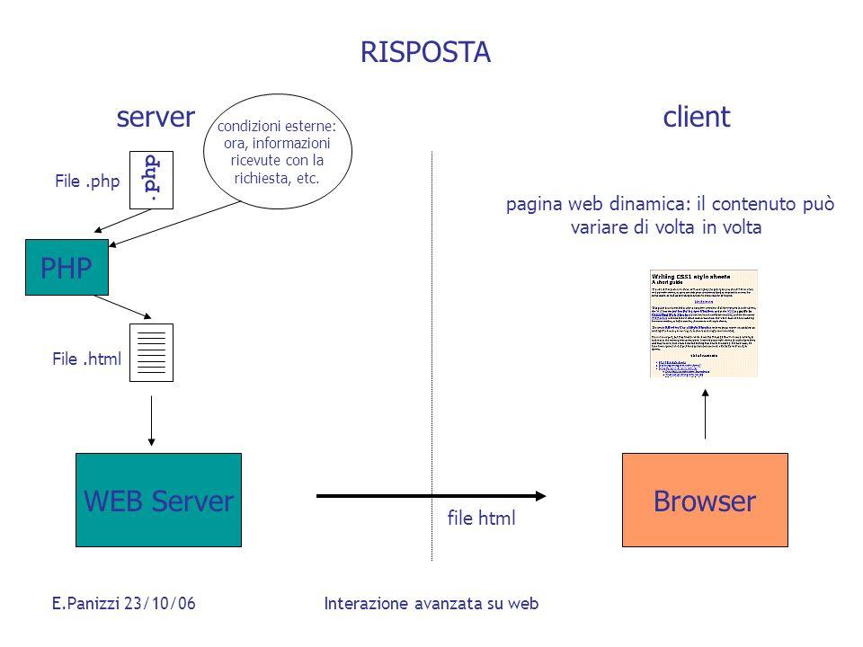 E.Panizzi 23/10/06Interazione avanzata su web File.php WEB ServerBrowser RISPOSTA serverclient.php PHP File.html pagina web dinamica: il contenuto può