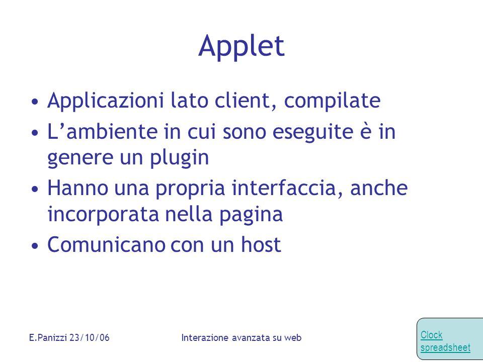 E.Panizzi 23/10/06Interazione avanzata su web Applet Applicazioni lato client, compilate Lambiente in cui sono eseguite è in genere un plugin Hanno un