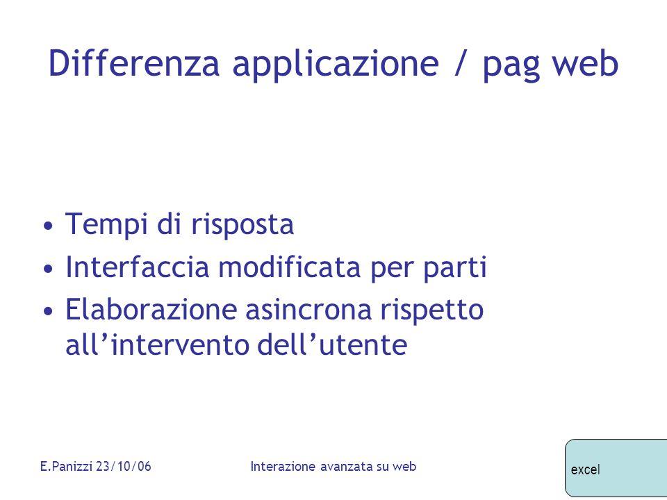 E.Panizzi 23/10/06Interazione avanzata su web Differenza applicazione / pag web Tempi di risposta Interfaccia modificata per parti Elaborazione asincr