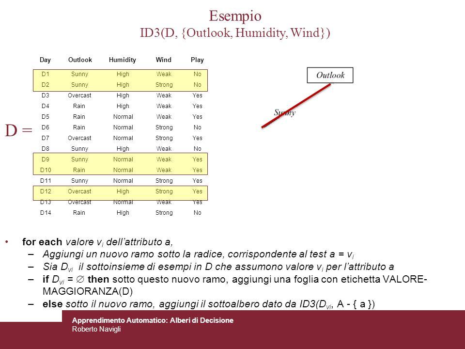 Apprendimento Automatico: Alberi di Decisione Roberto Navigli for each valore v i dellattributo a, –Aggiungi un nuovo ramo sotto la radice, corrispond