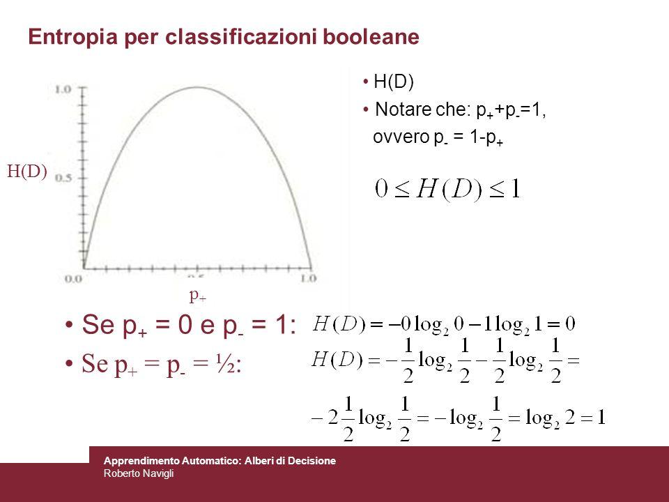 Apprendimento Automatico: Alberi di Decisione Roberto Navigli Entropia per classificazioni booleane H(D) Notare che: p + +p - =1, ovvero p - = 1-p + p