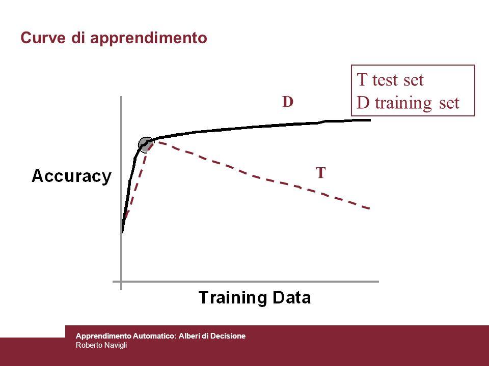 Apprendimento Automatico: Alberi di Decisione Roberto Navigli Curve di apprendimento D T T test set D training set