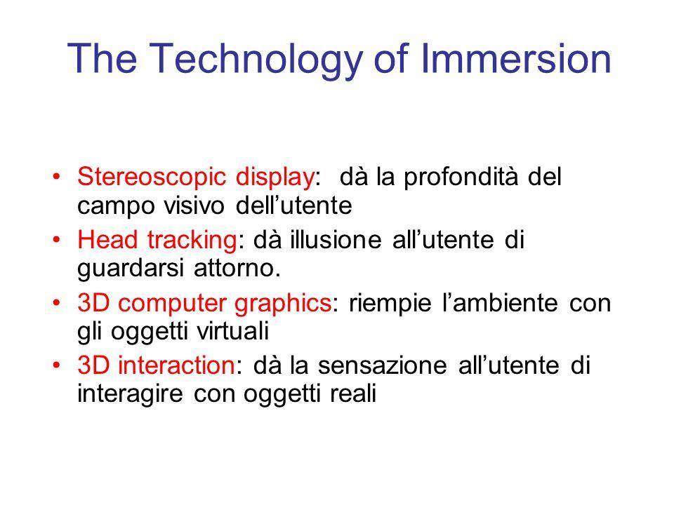 The Technology of Immersion Stereoscopic display: dà la profondità del campo visivo dellutente Head tracking: dà illusione allutente di guardarsi atto